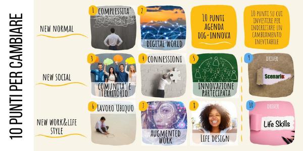 Agenda Dig-Innova 10 punti per cambiare